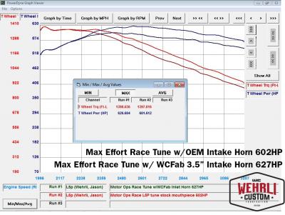 "Wehrli Custom Fabrication - 2017-2019L5P Duramax 3 1/2"" Turbo Intake Horn with PCV Port - Image 4"