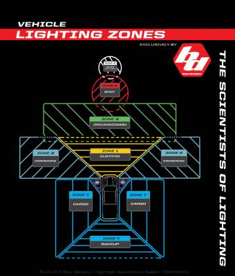 Baja Designs - Squadron Sport LED Light Universal Baja Designs (Pair) - Image 9